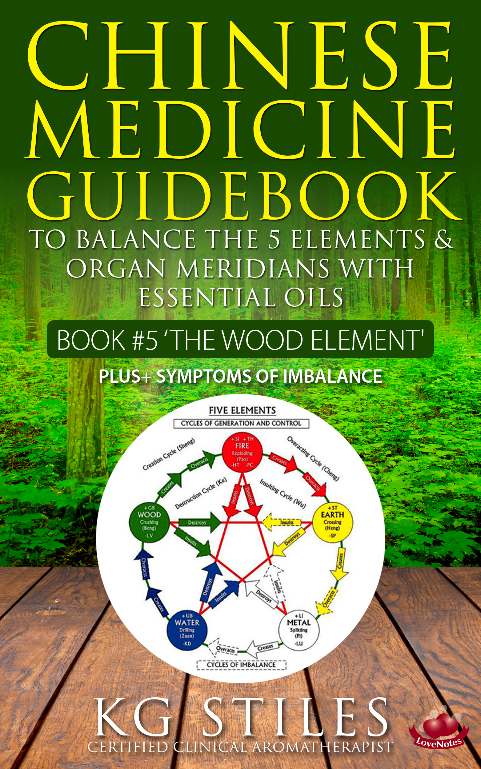 Essential Oils to Balance the Wood Element & Organ Meridians